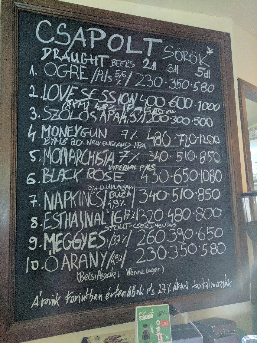 Hungarian Food price rate