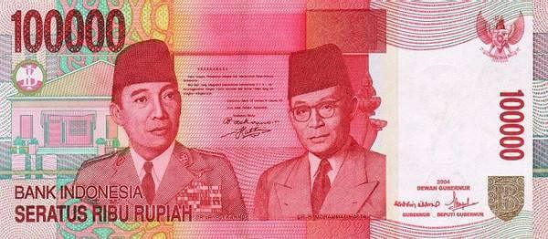 currency Indonesian Rupiah