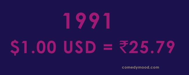 Dollar vs Rupee 1991