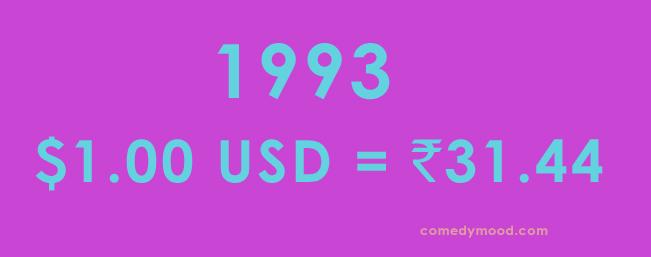 Dollar vs Rupee 1993