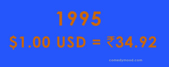Dollar vs Rupee 1995