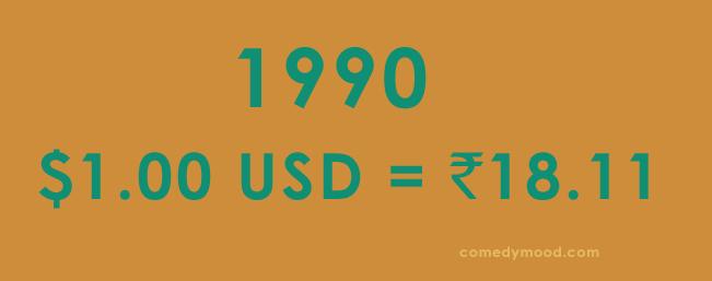 Dollar vs Rupee 1990