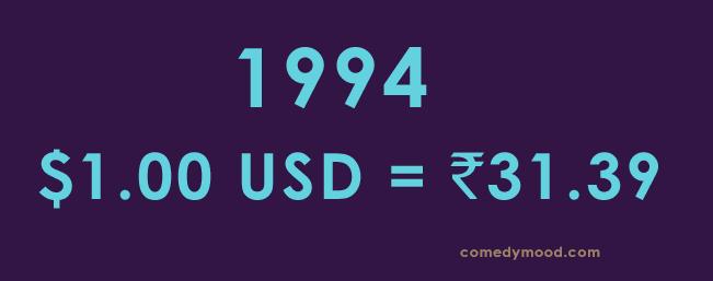 Dollar vs Rupee 1994