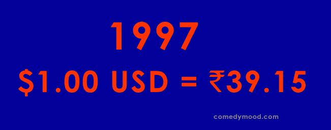 Dollar vs Rupee 1997