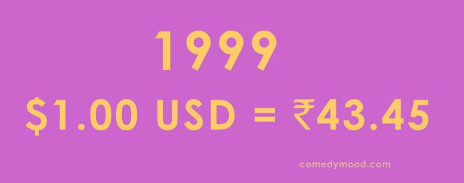 Dollar vs Rupee 1999