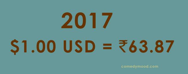 Dollar vs Rupee 2017