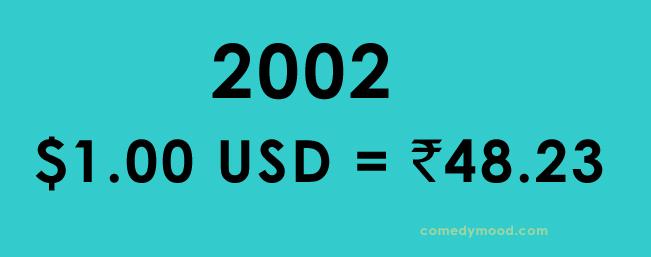 Dollar vs Rupee 2002