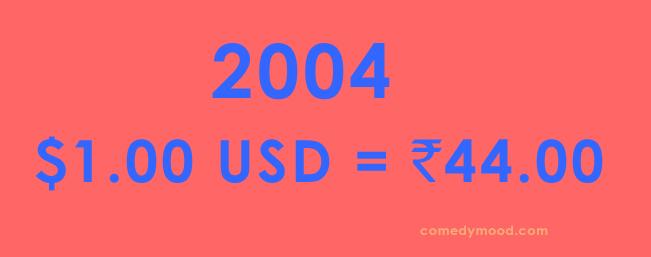 Dollar vs Rupee 2004