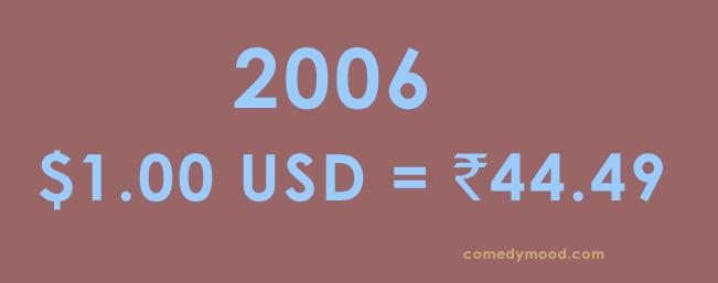 Dollar vs Rupee 2006