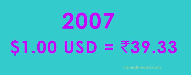 Dollar vs Rupee 2007
