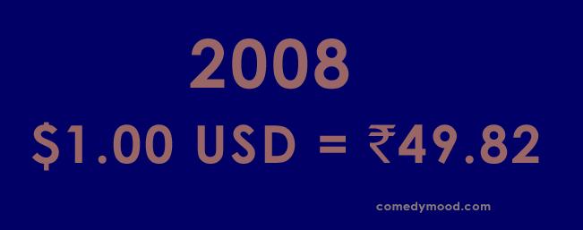 Dollar vs Rupee 2008