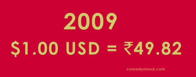 Dollar vs Rupee 2009