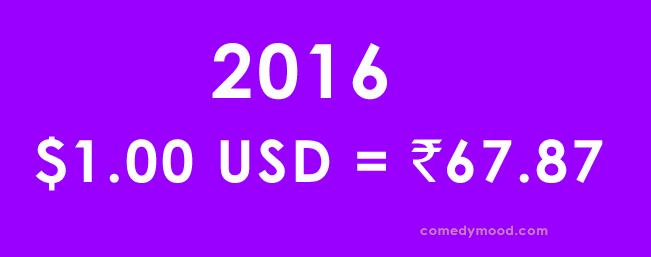 Dollar vs Rupee 2016