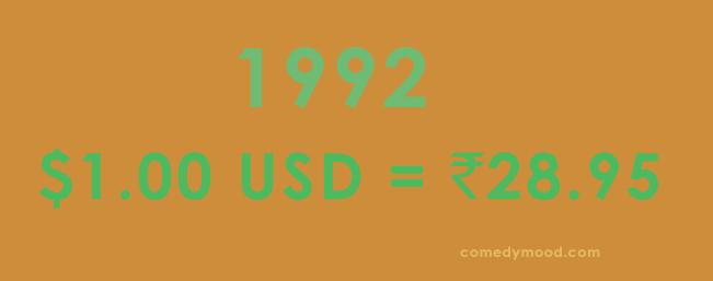 Dollar vs Rupee 1992